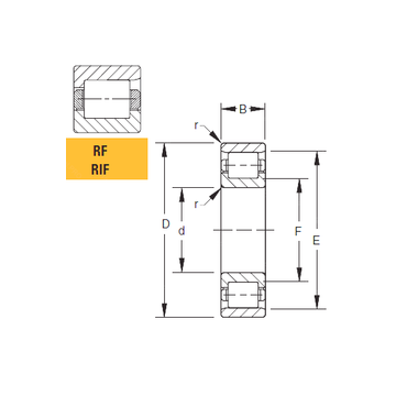 170RF02 Timken Cylindrical Roller Bearings